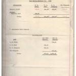 FNB Audit L (1929)