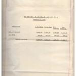 FNB Audit M (1929)